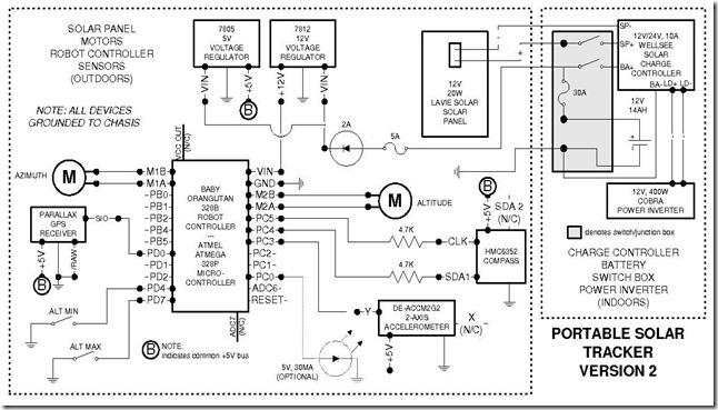 ScottFromScott Projects: Portable Solar PV Tracker: Hardware
